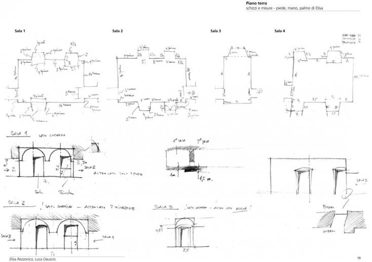 http://www.isabellasassi.com/files/gimgs/th-23_Seminario arte CV_split_1-19 (FILEminimizer).jpg
